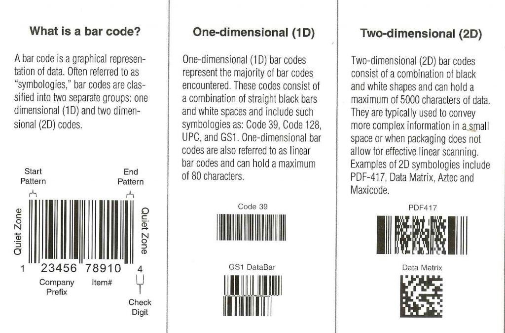 How to Identify a Barcode Type Symbology