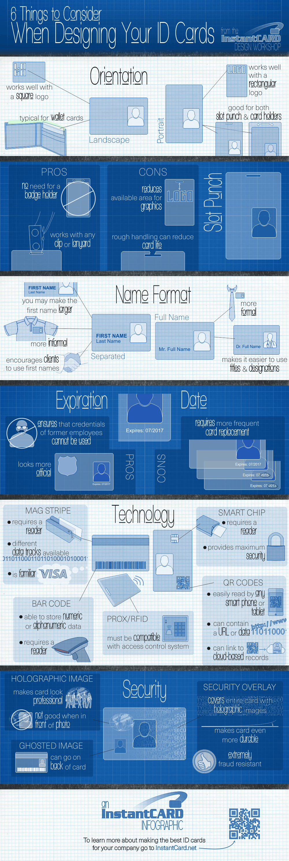 ID badge design options infographic