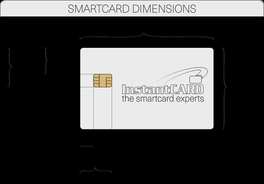 smartcard dimensions