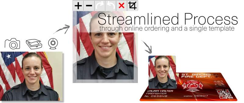 streamilined ID card process