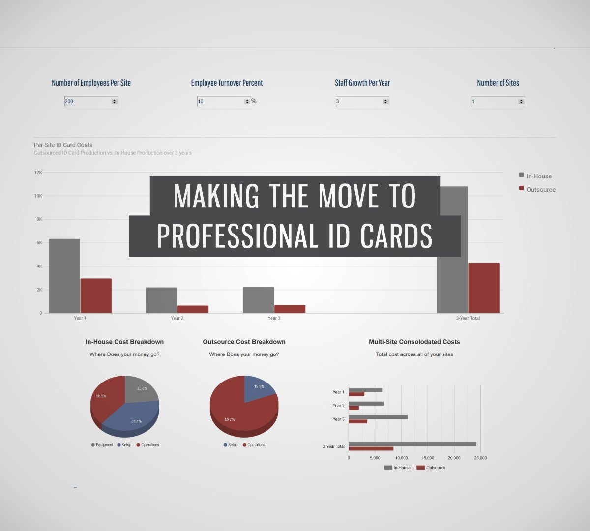 Making the Move to Professional ID Cards Blog