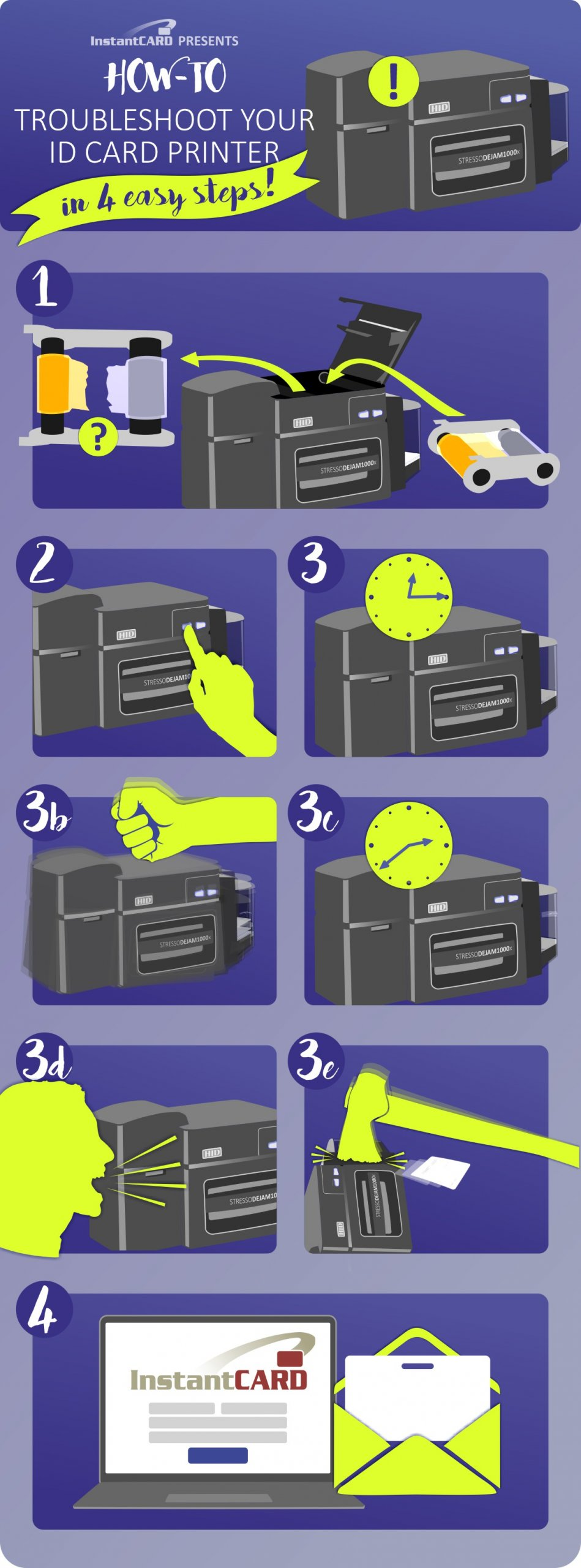 How to troubleshoot your ID Card Printer in 4 Easy Steps infographic